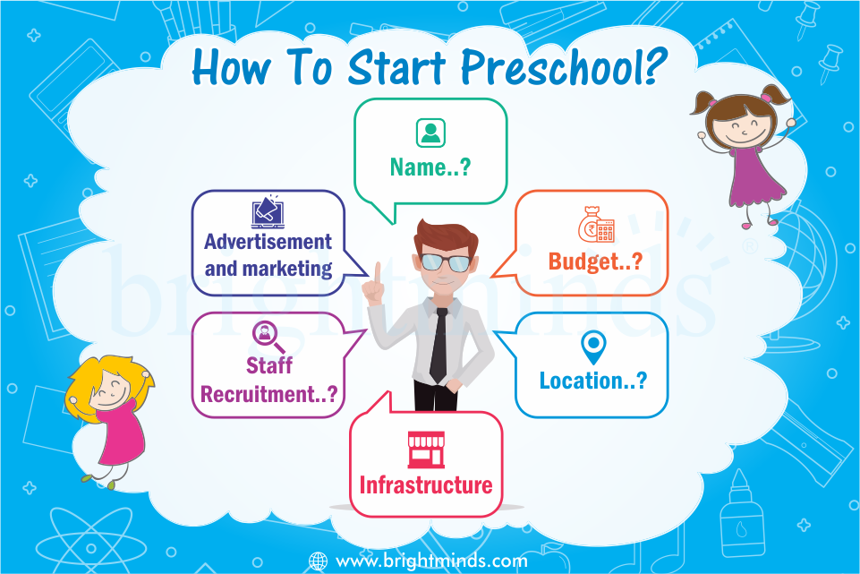 How to start a play school
