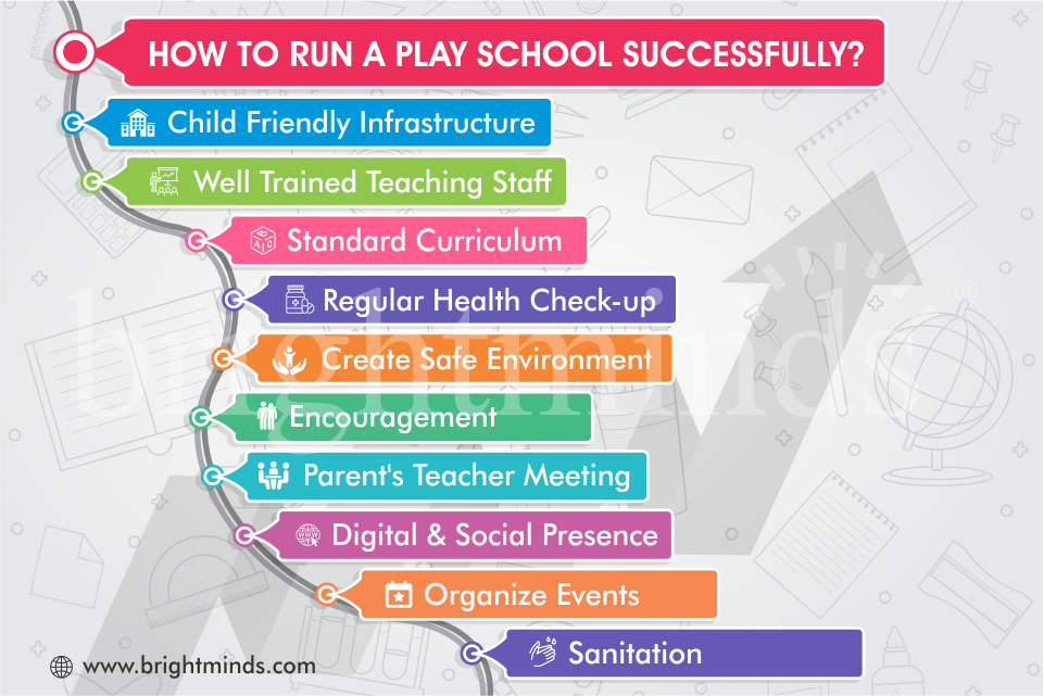How to run a play school successfully