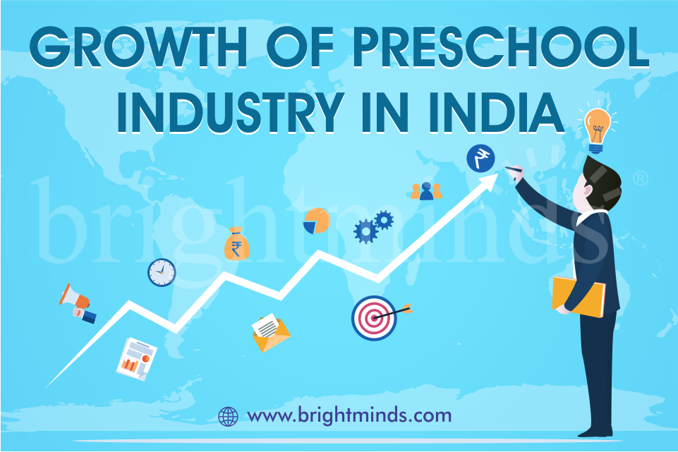 Preschool business market in India