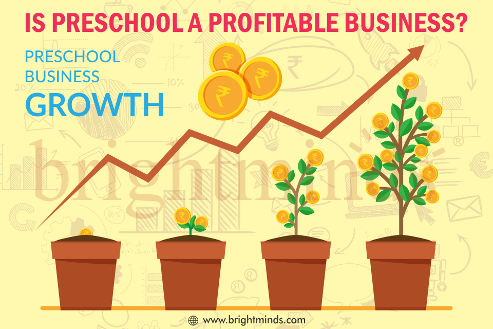 Is Preschool a profitable business